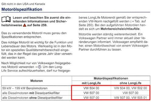 Quelle: Betriebsanleitung VW Golf